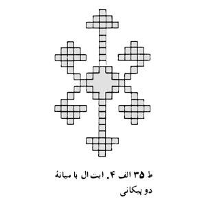 نقشه قدیمی گلیم فرش فرش ایرانی - دانستنی های فرش